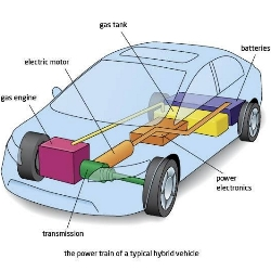 Read more about the article Hybrid Vehicle Drivetrain